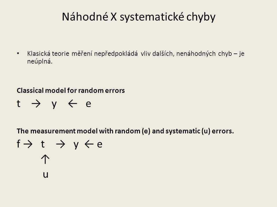 Náhodné X systematické chyby Klasická teorie měření nepředpokládá vliv dalších, nenáhodných chyb – je neúplná. Classical model for random errors t → y
