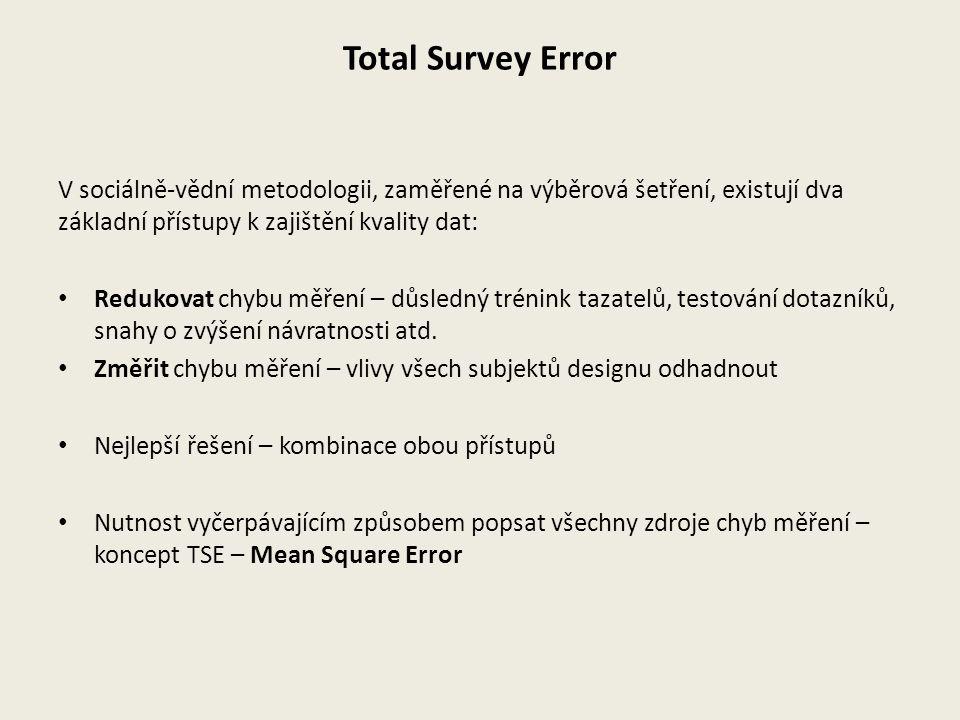 Total Survey Error V sociálně-vědní metodologii, zaměřené na výběrová šetření, existují dva základní přístupy k zajištění kvality dat: Redukovat chybu