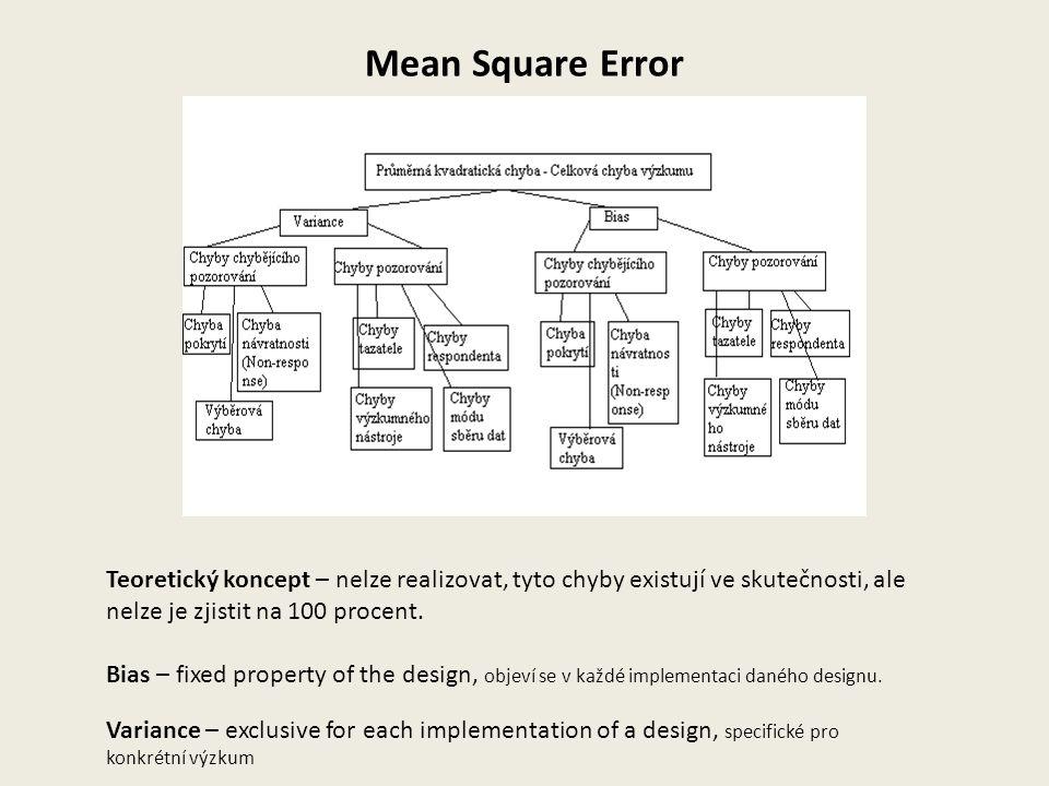 Mean Square Error Teoretický koncept – nelze realizovat, tyto chyby existují ve skutečnosti, ale nelze je zjistit na 100 procent. Bias – fixed propert