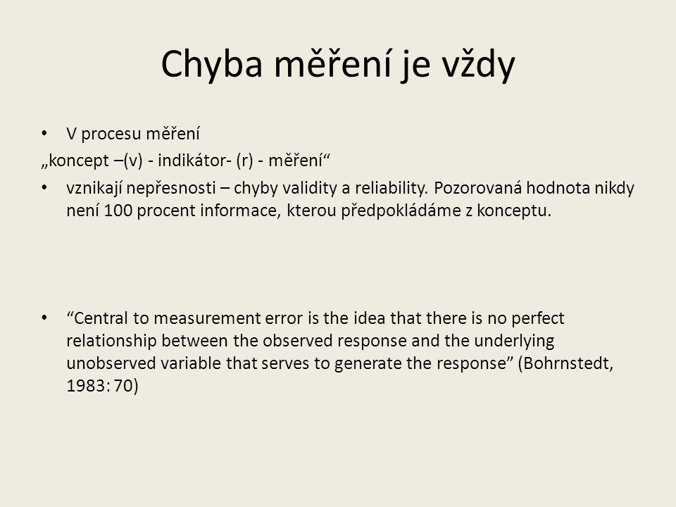 """Chyba měření je vždy V procesu měření """"koncept –(v) - indikátor- (r) - měření"""" vznikají nepřesnosti – chyby validity a reliability. Pozorovaná hodnota"""
