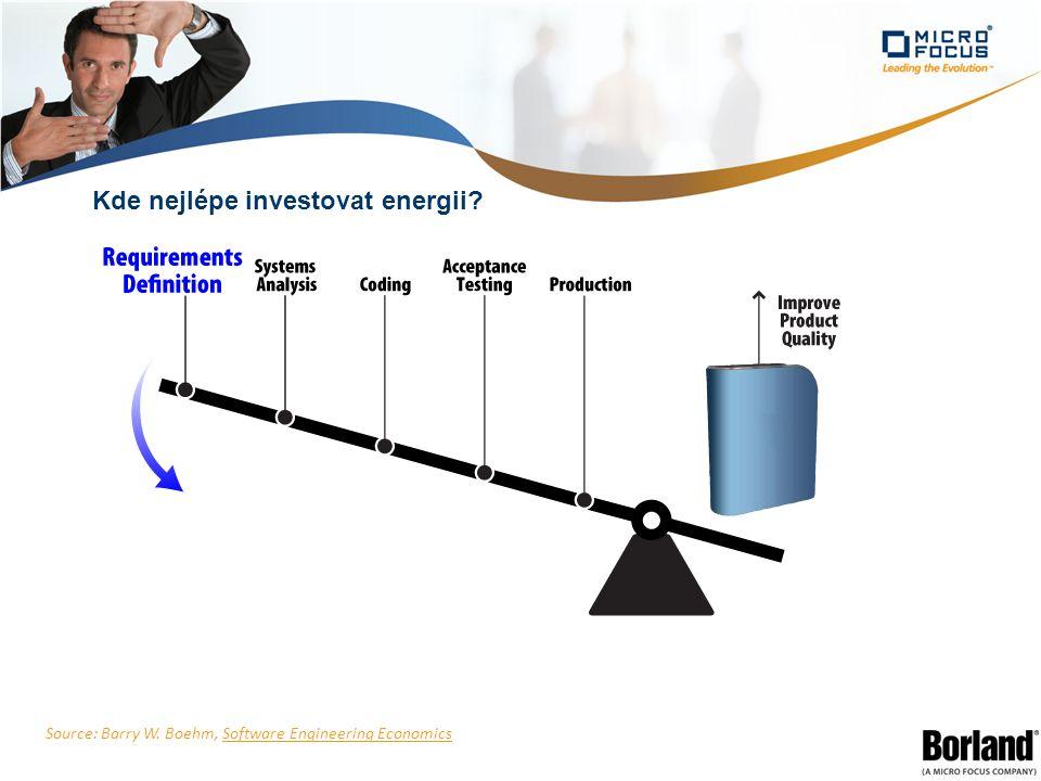 Kde nejlépe investovat energii Source: Barry W. Boehm, Software Engineering Economics