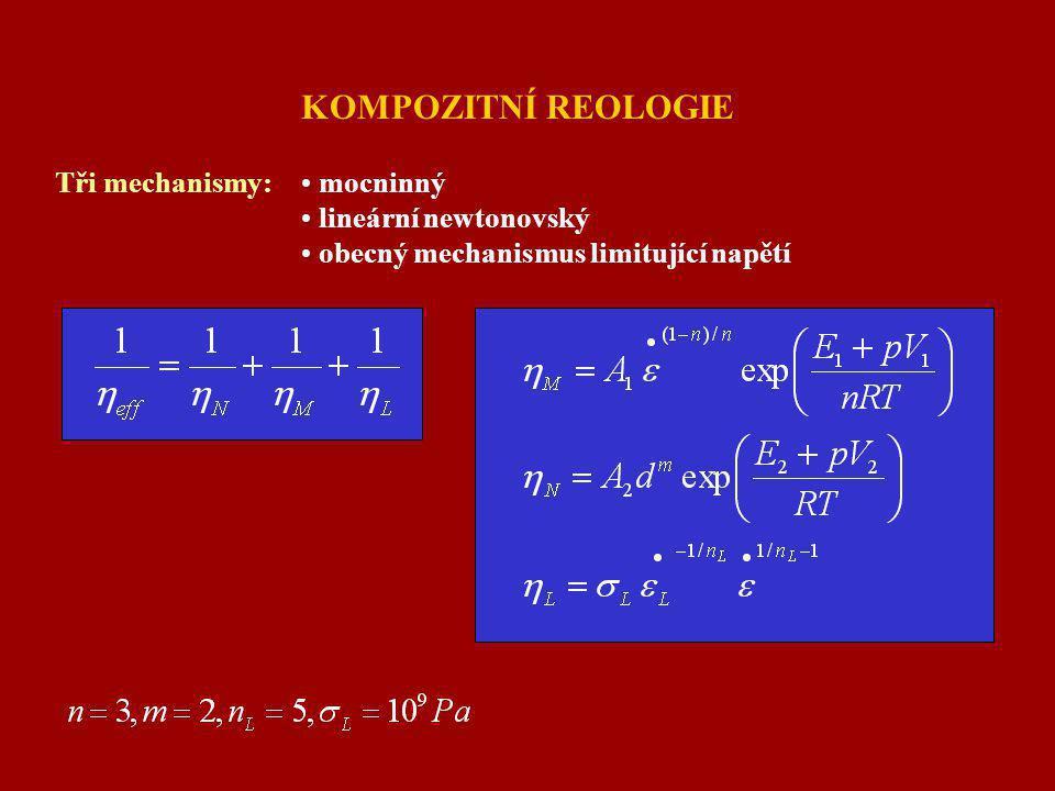 KOMPOZITNÍ REOLOGIE Tři mechanismy: mocninný lineární newtonovský obecný mechanismus limitující napětí