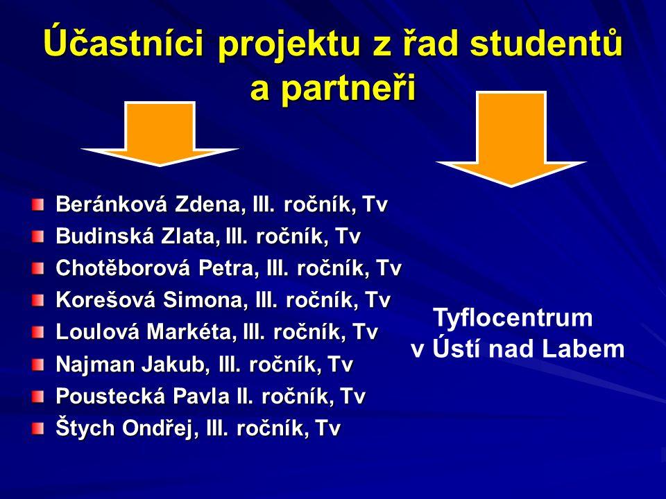 Účastníci projektu z řad studentů a partneři Beránková Zdena, III.