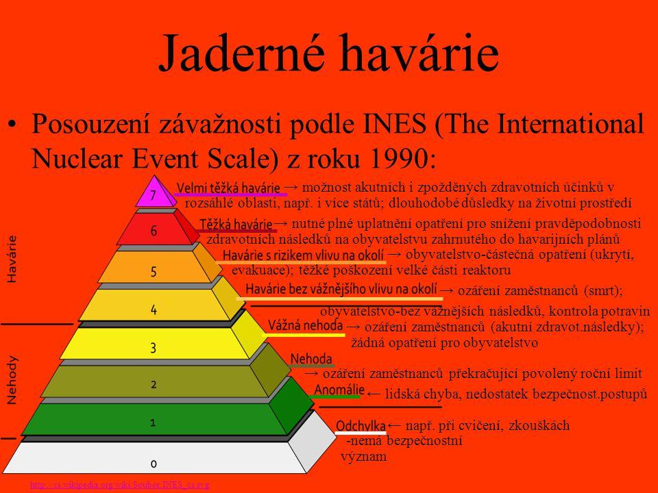 Jaderné havárie Posouzení závažnosti podle INES (The International Nuclear Event Scale) z roku 1990: -nemá bezpečnostní význam http://cs.wikipedia.org