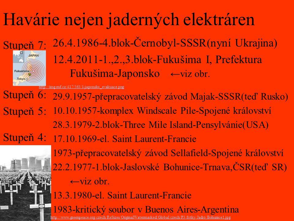 Havárie nejen jaderných elektráren Stupeň 7: Stupeň 6: Stupeň 5: Stupeň 4: 26.4.1986-4.blok-Černobyl-SSSR(nyní Ukrajina) 12.4.2011-1.,2.,3.blok-Fukuši
