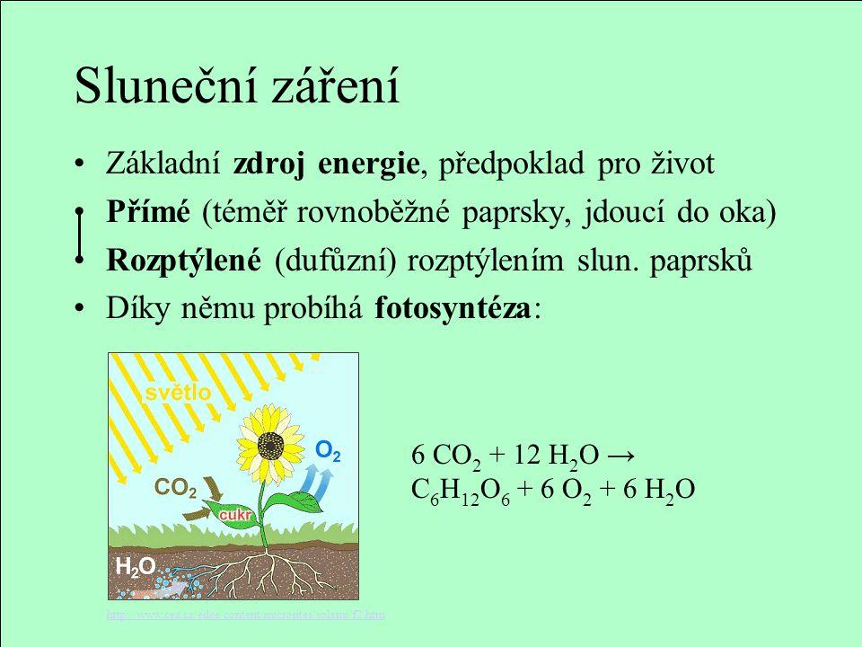 Sluneční záření Základní zdroj energie, předpoklad pro život Přímé (téměř rovnoběžné paprsky, jdoucí do oka) Rozptýlené (dufůzní) rozptýlením slun. pa