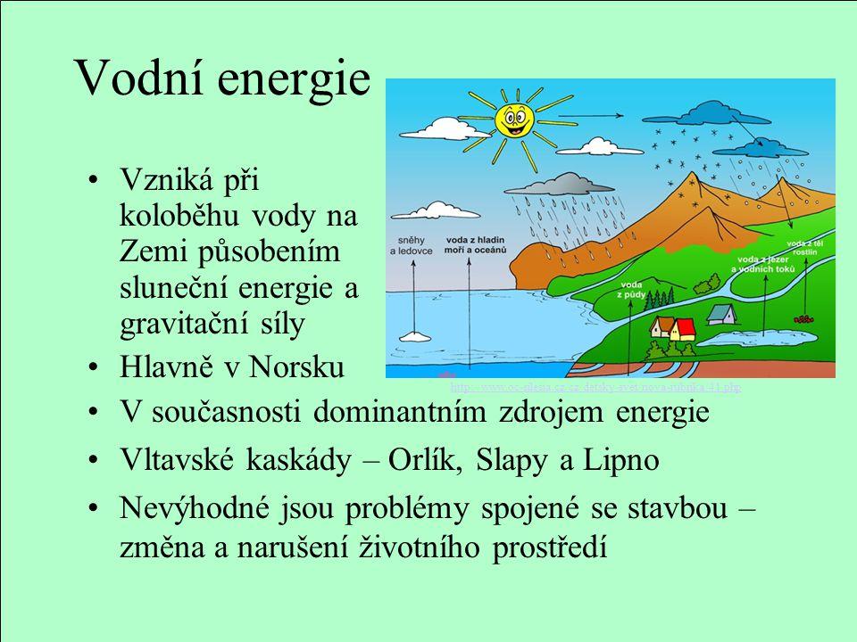 Vodní energie Vzniká při koloběhu vody na Zemi působením sluneční energie a gravitační síly Hlavně v Norsku V současnosti dominantním zdrojem energie