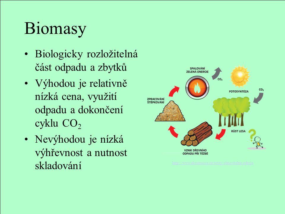 Biomasy Biologicky rozložitelná část odpadu a zbytků Výhodou je relativně nízká cena, využití odpadu a dokončení cyklu CO 2 Nevýhodou je nízká výhřevn