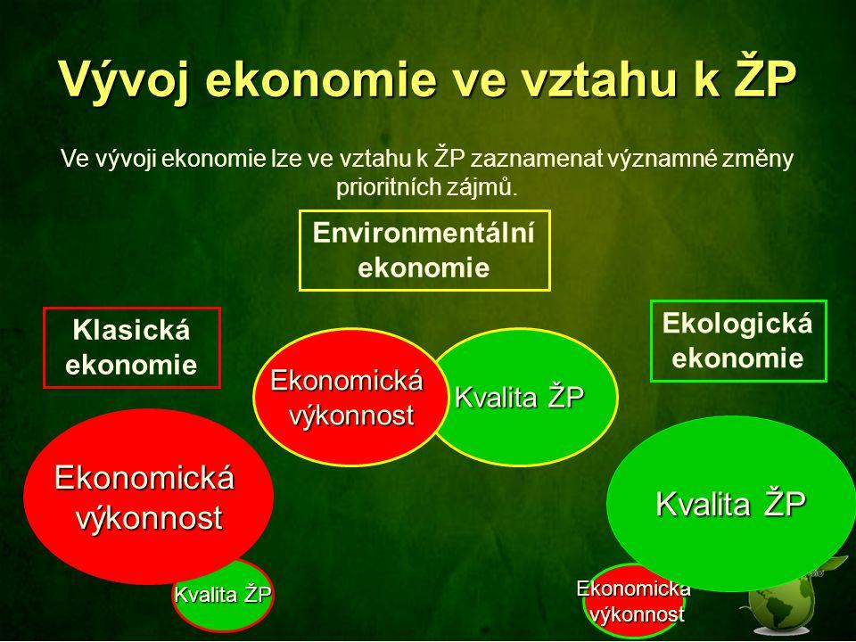 Vývoj ekonomie ve vztahu k ŽP Klasická ekonomie Environmentální ekonomie Ekologická ekonomie Kvalita ŽP Ekonomickávýkonnost Ekonomická výkonnost výkonnost Ekonomickávýkonnost Kvalita ŽP Ve vývoji ekonomie lze ve vztahu k ŽP zaznamenat významné změny prioritních zájmů.
