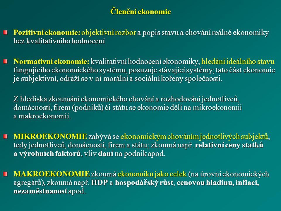 Členění ekonomie Pozitivní ekonomie: objektivní rozbor a popis stavu a chování reálné ekonomiky bez kvalitativního hodnocení Normativní ekonomie: kvalitativní hodnocení ekonomiky, hledání ideálního stavu fungujícího ekonomického systému, posuzuje stávající systémy; tato část ekonomie je subjektivní, odráží se v ní morální a sociální kořeny společnosti.