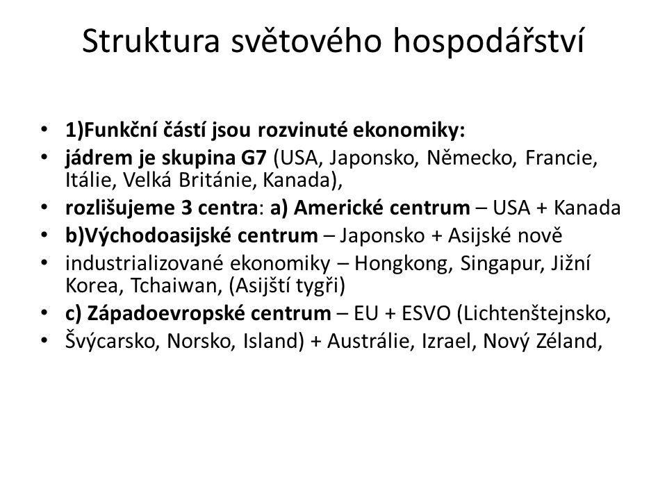 Struktura světového hospodářství 1)Funkční částí jsou rozvinuté ekonomiky: jádrem je skupina G7 (USA, Japonsko, Německo, Francie, Itálie, Velká Britán