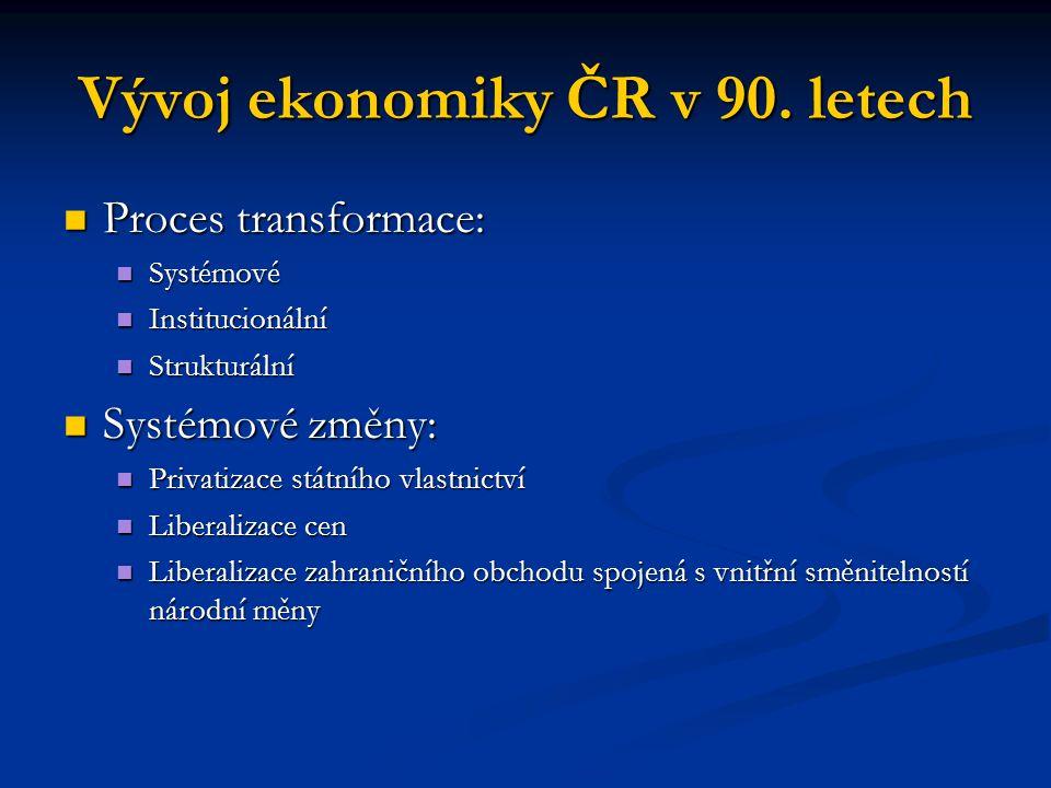 Vývoj ekonomiky ČR v 90. letech Proces transformace: Proces transformace: Systémové Systémové Institucionální Institucionální Strukturální Strukturáln