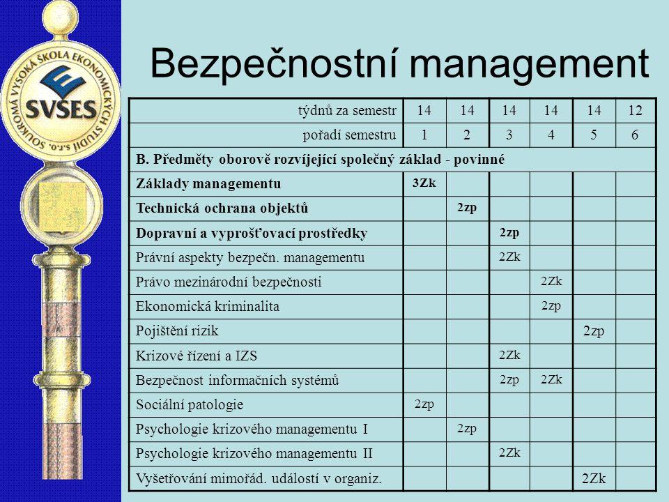 Bezpečnostní management týdnů za semestr14 12 pořadí semestru123456 B.