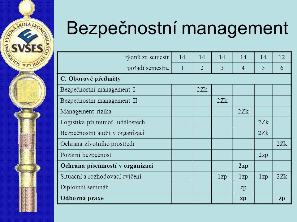 Bezpečnostní management týdnů za semestr14 12 pořadí semestru123456 C.