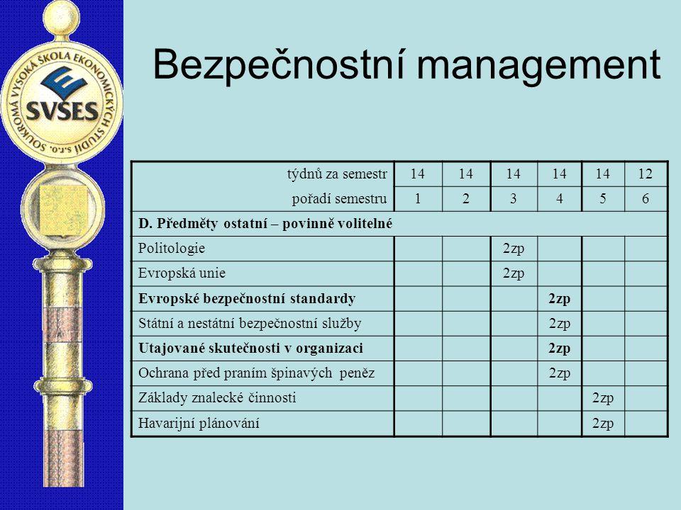 Bezpečnostní management týdnů za semestr14 12 pořadí semestru123456 D.