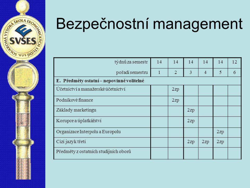 Bezpečnostní management týdnů za semestr14 12 pořadí semestru123456 E.