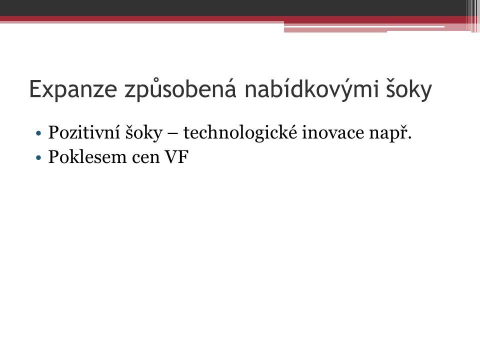Expanze způsobená nabídkovými šoky Pozitivní šoky – technologické inovace např. Poklesem cen VF