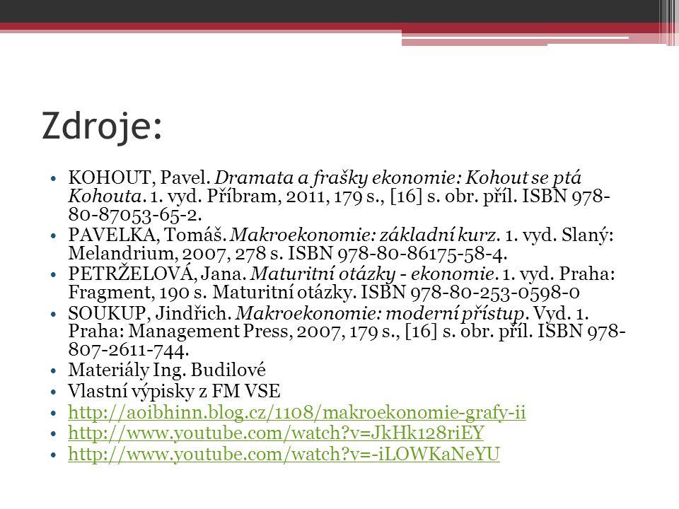 Zdroje: KOHOUT, Pavel.Dramata a frašky ekonomie: Kohout se ptá Kohouta.