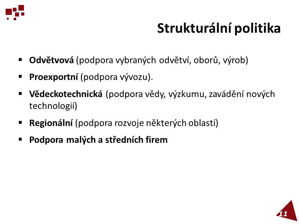 Strukturální politika  Odvětvová (podpora vybraných odvětví, oborů, výrob)  Proexportní (podpora vývozu).  Vědeckotechnická (podpora vědy, výzkumu,