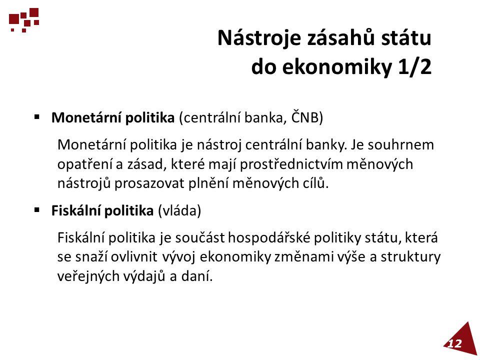 Nástroje zásahů státu do ekonomiky 1/2  Monetární politika (centrální banka, ČNB) Monetární politika je nástroj centrální banky. Je souhrnem opatření