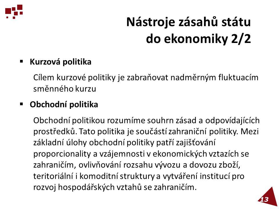 Nástroje zásahů státu do ekonomiky 2/2  Kurzová politika Cílem kurzové politiky je zabraňovat nadměrným fluktuacím směnného kurzu  Obchodní politika