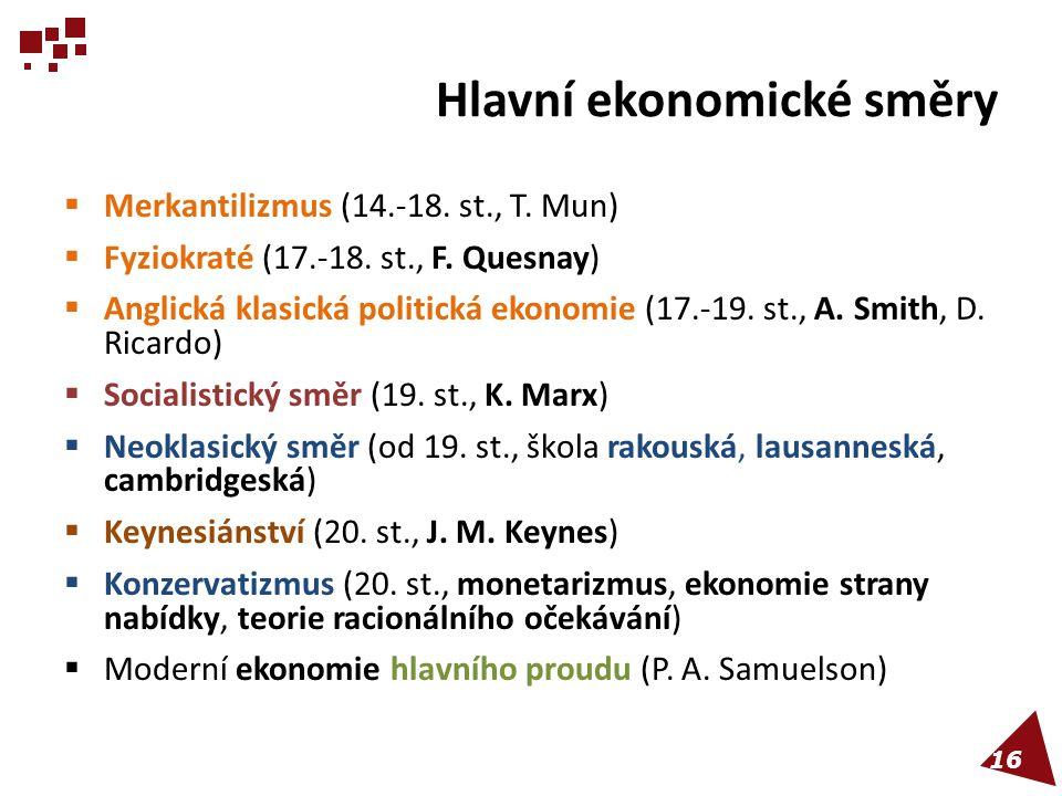 Hlavní ekonomické směry  Merkantilizmus (14.-18. st., T. Mun)  Fyziokraté (17.-18. st., F. Quesnay)  Anglická klasická politická ekonomie (17.-19.