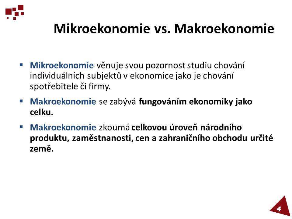 Mikroekonomie vs. Makroekonomie  Mikroekonomie věnuje svou pozornost studiu chování individuálních subjektů v ekonomice jako je chování spotřebitele