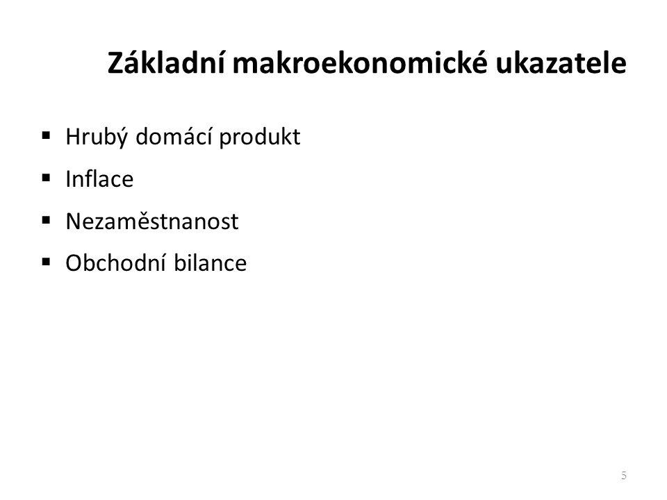 Základní makroekonomické ukazatele  Hrubý domácí produkt  Inflace  Nezaměstnanost  Obchodní bilance 5