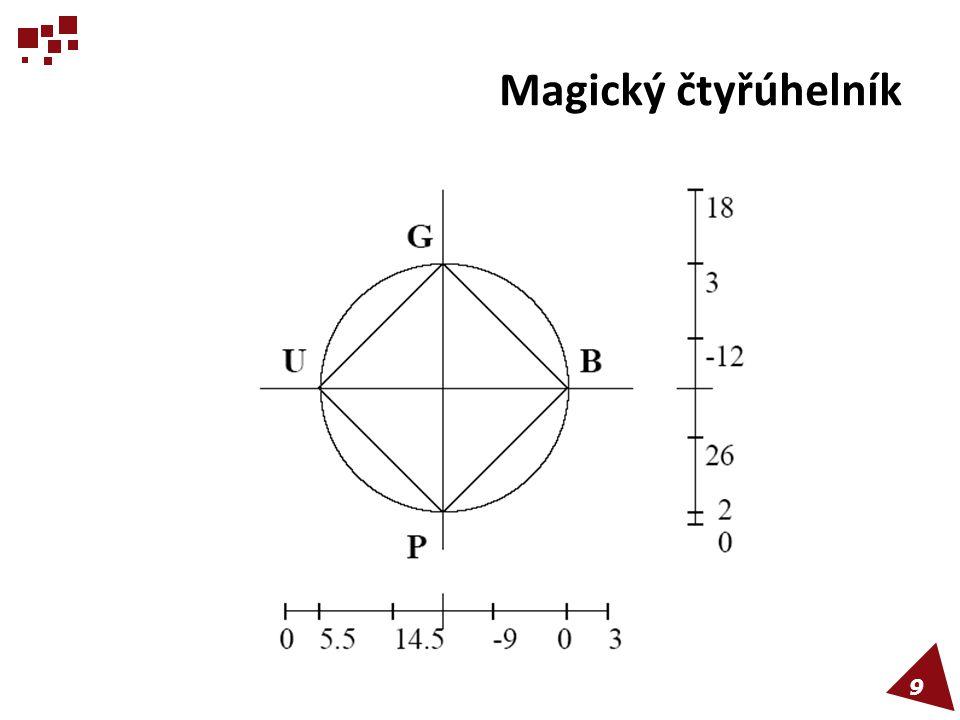Magický čtyřúhelník 9