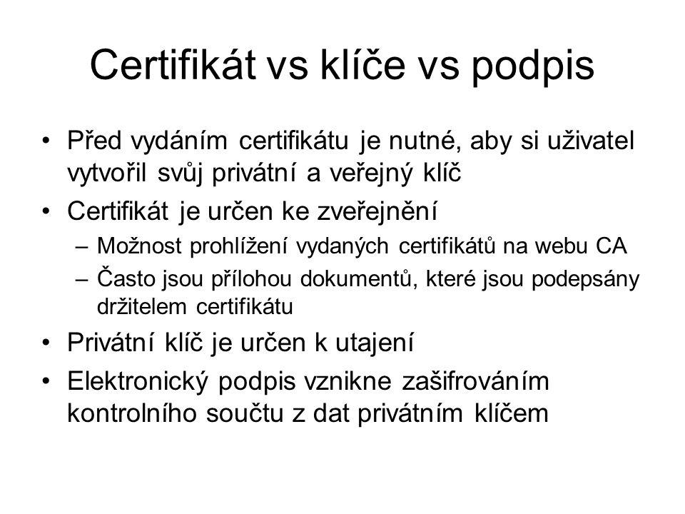 Certifikát vs klíče vs podpis Před vydáním certifikátu je nutné, aby si uživatel vytvořil svůj privátní a veřejný klíč Certifikát je určen ke zveřejně