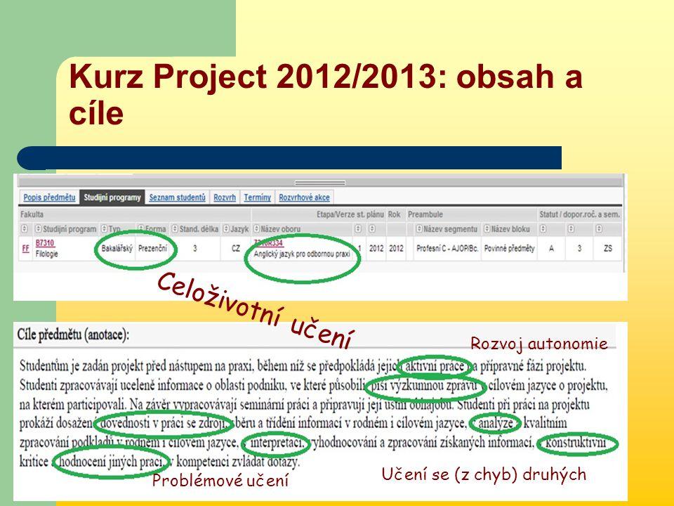 Kurz Project 2012/2013: obsah a cíle Učení se (z chyb) druhých Rozvoj autonomie Problémové učení Celoživotní učení