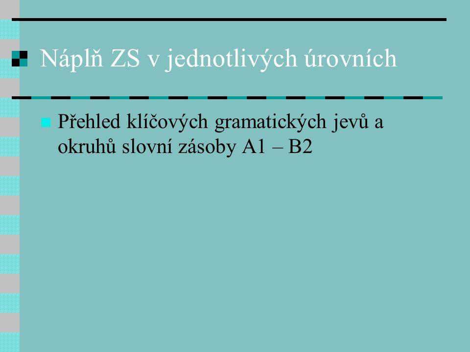 Náplň ZS v jednotlivých úrovních Přehled klíčových gramatických jevů a okruhů slovní zásoby A1 – B2
