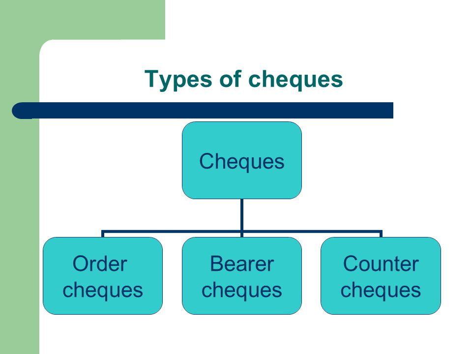 Types of cheques Cheques Order cheques Bearer cheques Counter cheques