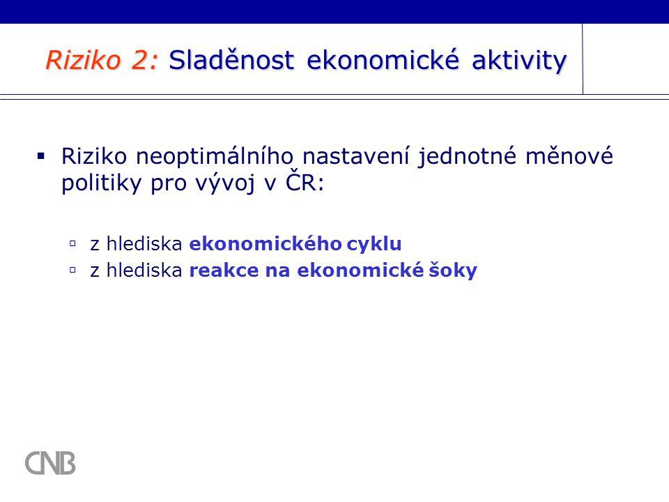 Riziko 2: Sladěnost ekonomické aktivity  Riziko neoptimálního nastavení jednotné měnové politiky pro vývoj v ČR:  z hlediska ekonomického cyklu  z hlediska reakce na ekonomické šoky