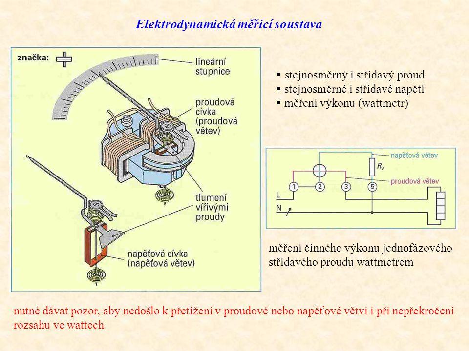 Elektrodynamická měřicí soustava  stejnosměrný i střídavý proud  stejnosměrné i střídavé napětí  měření výkonu (wattmetr) měření činného výkonu jed