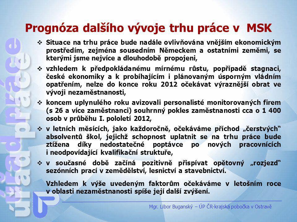 Prognóza dalšího vývoje trhu práce v MSK Mgr. Libor Buganský – ÚP ČR-krajská pobočka v Ostravě  Situace na trhu práce bude nadále ovlivňována vnějším