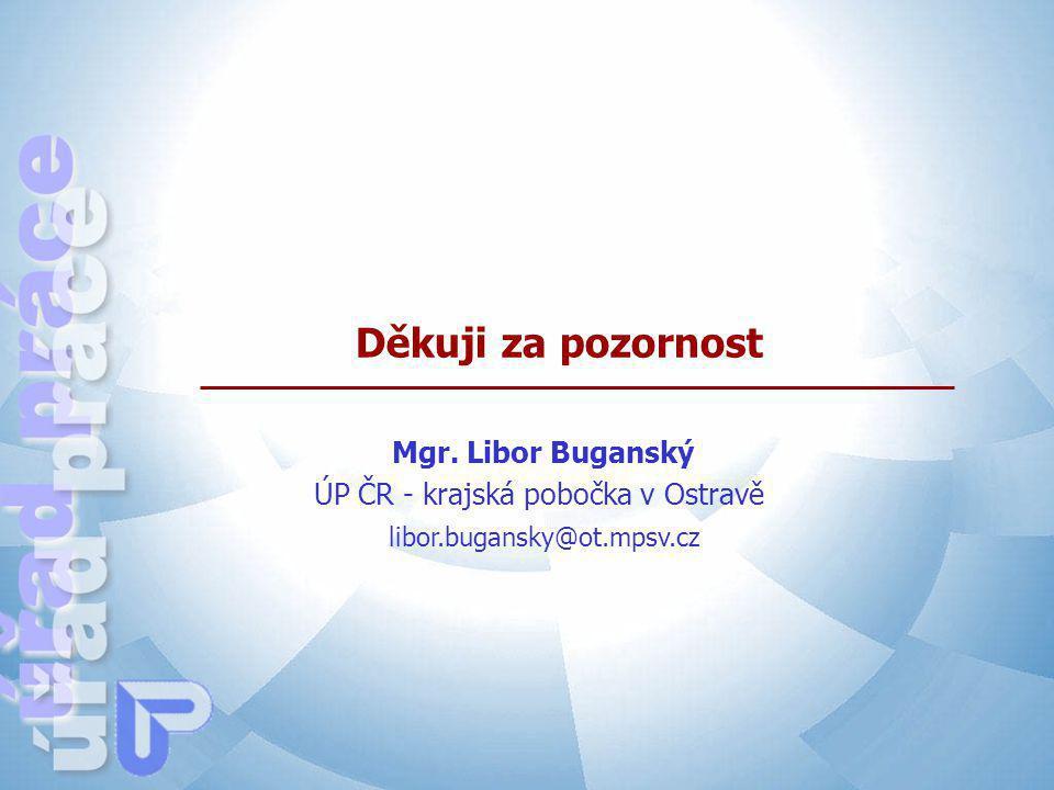 Děkuji za pozornost Mgr. Libor Buganský ÚP ČR - krajská pobočka v Ostravě libor.bugansky@ot.mpsv.cz