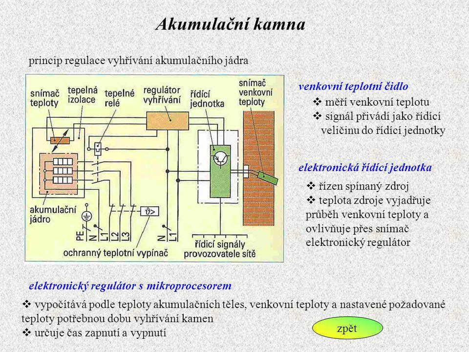 Akumulační kamna princip regulace vyhřívání akumulačního jádra venkovní teplotní čidlo  měří venkovní teplotu  signál přivádí jako řídící veličinu d