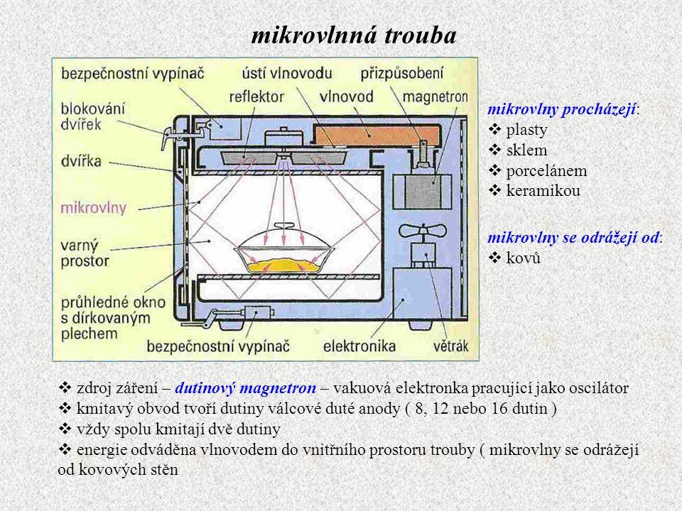  zdroj záření – dutinový magnetron – vakuová elektronka pracující jako oscilátor  kmitavý obvod tvoří dutiny válcové duté anody ( 8, 12 nebo 16 duti