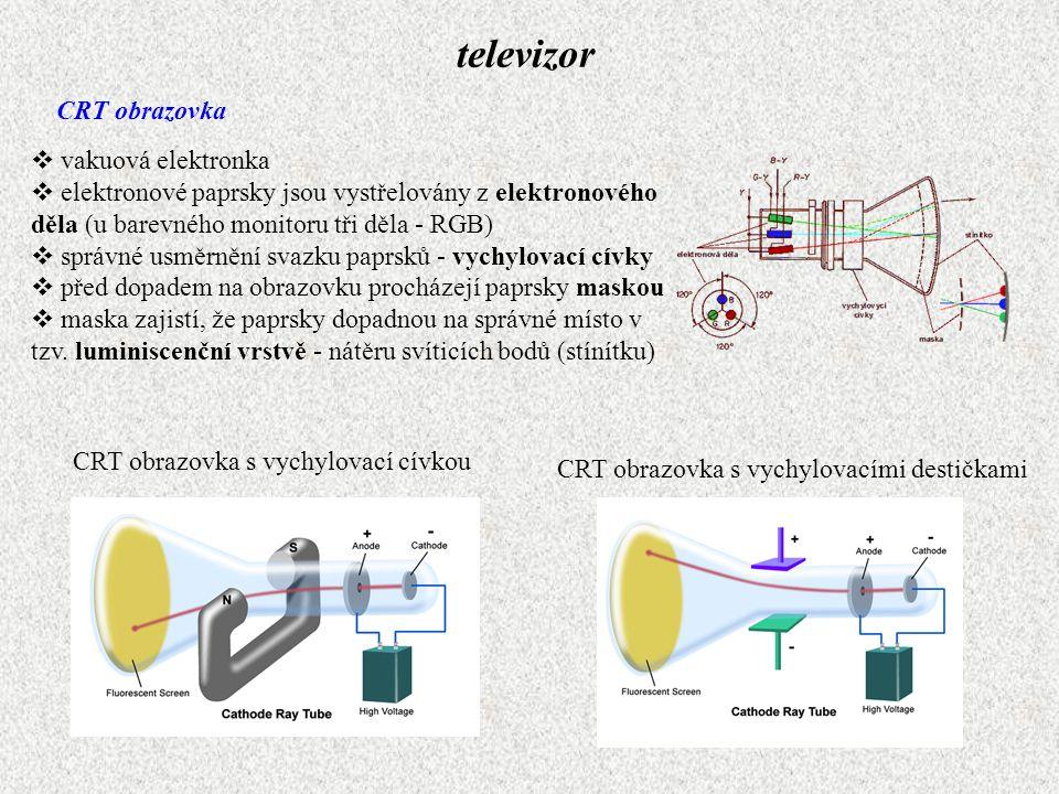 CRT obrazovka s vychylovací cívkou CRT obrazovka s vychylovacími destičkami televizor CRT obrazovka  vakuová elektronka  elektronové paprsky jsou vy