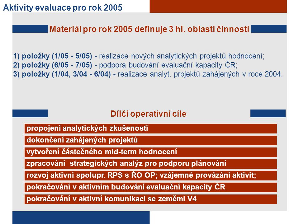 1) položky (1/05 - 5/05) - realizace nových analytických projektů hodnocení; 2) položky (6/05 - 7/05) - podpora budování evaluační kapacity ČR; 3) pol