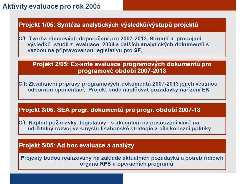 Projekt 1/05: Syntéza analytických výsledků/výstupů projektů Cíl: Tvorba rámcových doporučení pro 2007-2013. Shrnutí a propojení výsledků studií z eva