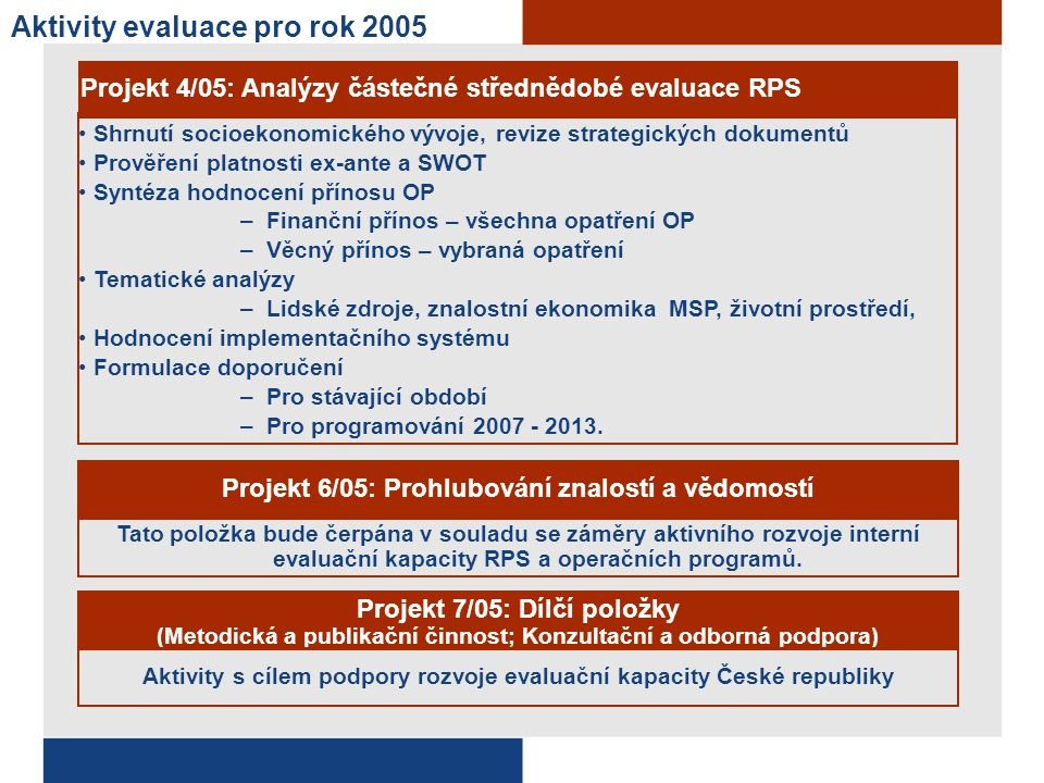 Projekt 4/05: Analýzy částečné střednědobé evaluace RPS Shrnutí socioekonomického vývoje, revize strategických dokumentů Prověření platnosti ex-ante a