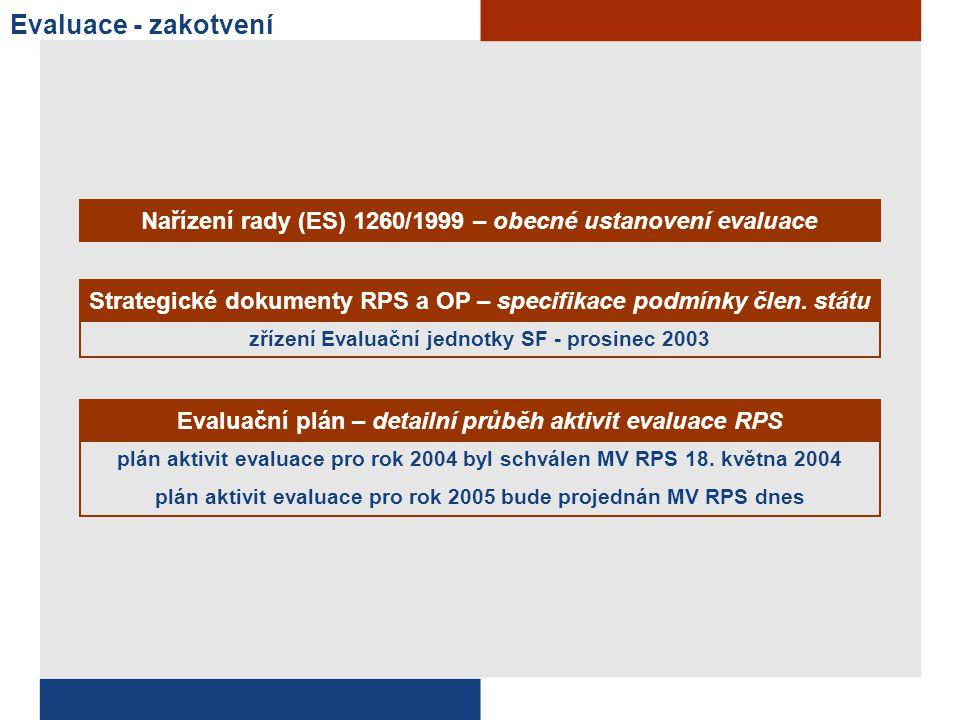 Evaluace - zakotvení Nařízení rady (ES) 1260/1999 – obecné ustanovení evaluace Strategické dokumenty RPS a OP – specifikace podmínky člen. státu plán