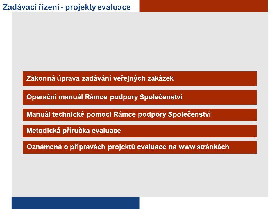 Zákonná úprava zadávání veřejných zakázek Manuál technické pomoci Rámce podpory SpolečenstvíMetodická příručka evaluaceOznámená o přípravách projektů