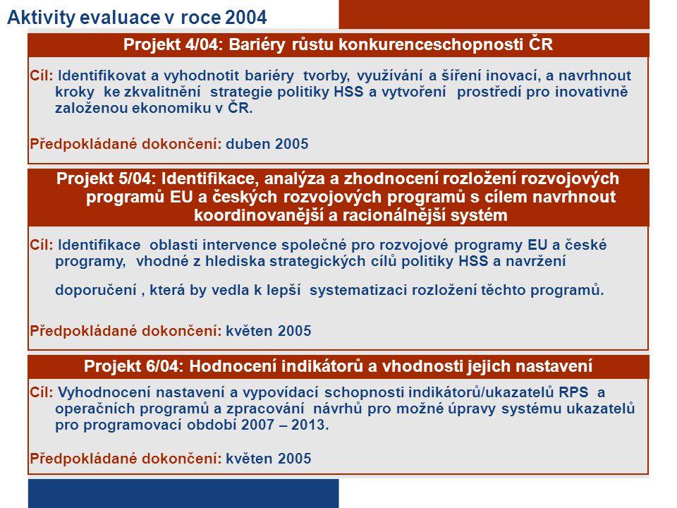 Projekt 4/04: Bariéry růstu konkurenceschopnosti ČR Cíl: Identifikovat a vyhodnotit bariéry tvorby, využívání a šíření inovací, a navrhnout kroky ke z
