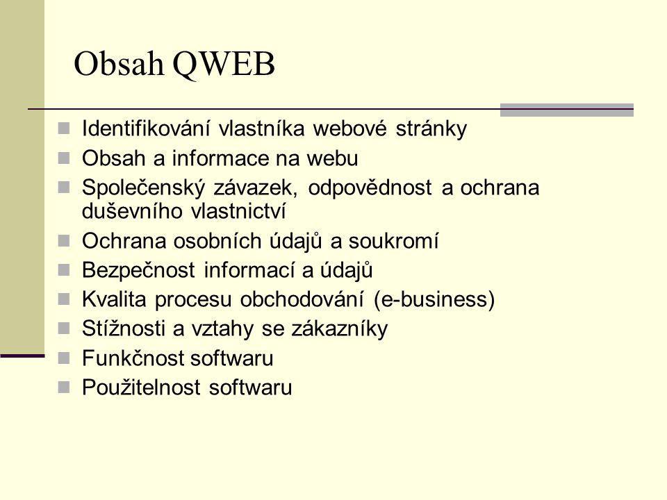 Obsah QWEB Identifikování vlastníka webové stránky Obsah a informace na webu Společenský závazek, odpovědnost a ochrana duševního vlastnictví Ochrana