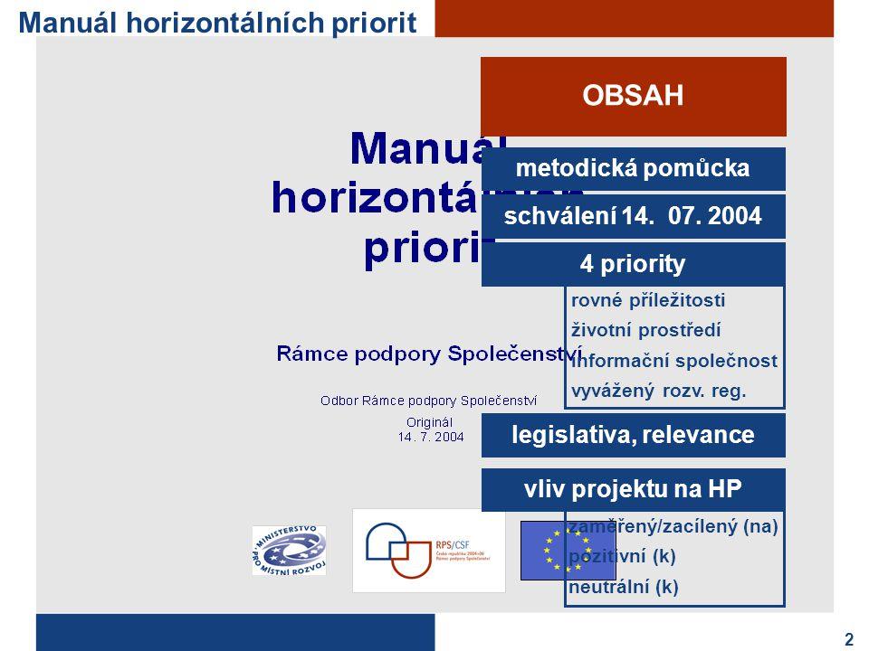2 Manuál horizontálních priorit OBSAH metodická pomůcka legislativa, relevance 4 priority schválení 14.