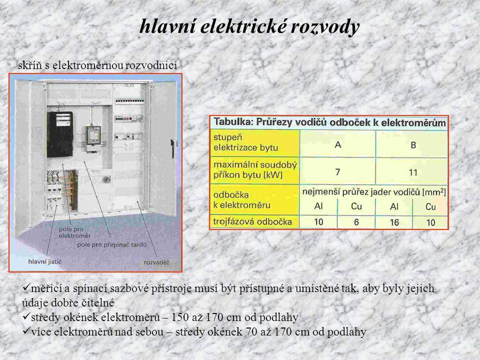 hlavní elektrické rozvody skříň s elektroměrnou rozvodnicí měřicí a spínací sazbové přístroje musí být přístupné a umístěné tak, aby byly jejich údaje