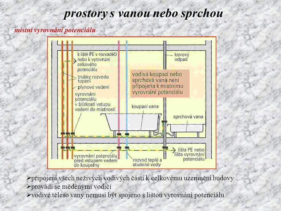 prostory s vanou nebo sprchou místní vyrovnání potenciálu  připojení všech neživých vodivých částí k celkovému uzemnění budovy  provádí se měděnými